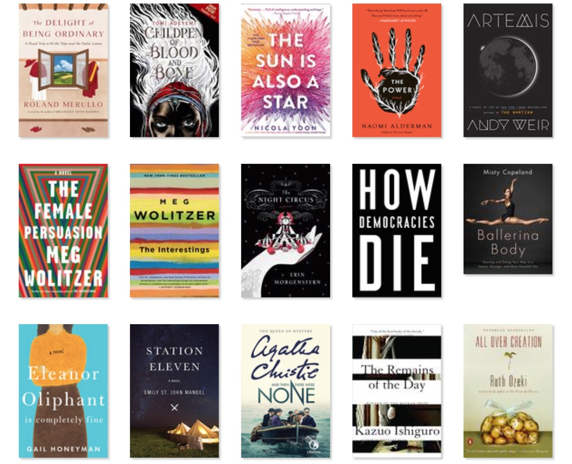 2018 Books Review